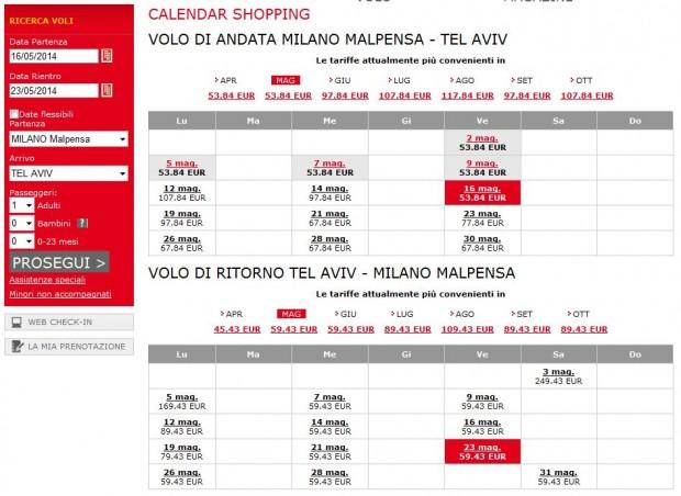 Milano >> Tel Aviv >> Milano - 5.mjesec