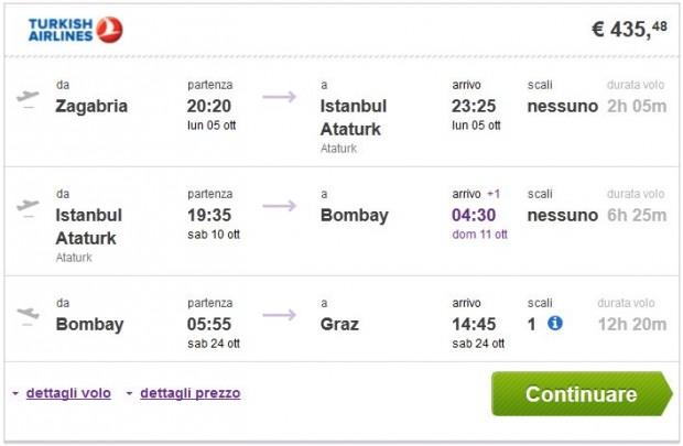Zagreb >> Istanbul >> Mumbai >> Graz