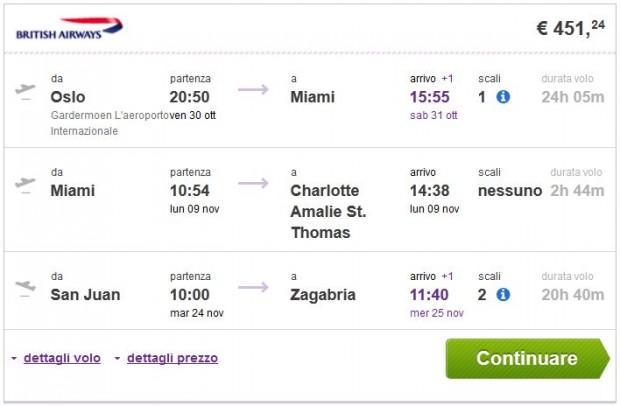 Oslo >> Miami >> Charlotte Amalie -- San Juan >> Zagreb