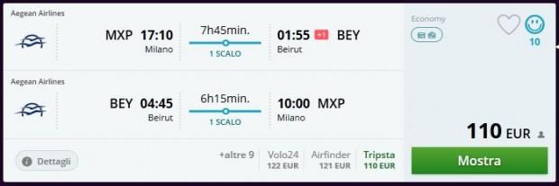Milano >> Tel Aviv >> Milano