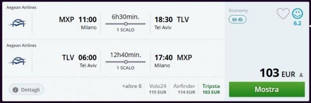 Milano >> Beirut >> Milano