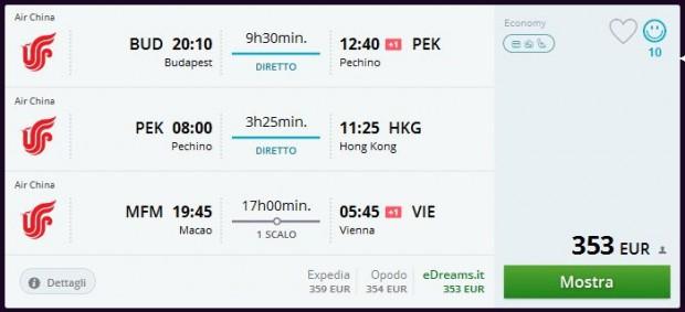 Budimpešta >> Peking >> Hong Kong -- Makao >> Beč