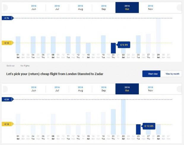 Zadar >> London >> Zadar, na Ryanair stranicama