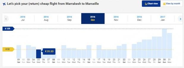 Marrakech >> Marseille, direktno na Ryanair stranicama