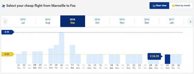 Marseille >> Fez, direktno na Ryanair stranicama