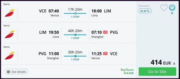 Venecija >> Lima >> Šangaj >> Venecija
