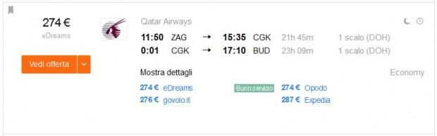 Zagreb >> Jakarta >> Budimpešta