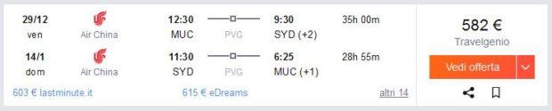 München >> Sydney >> München, novogodišnji termini